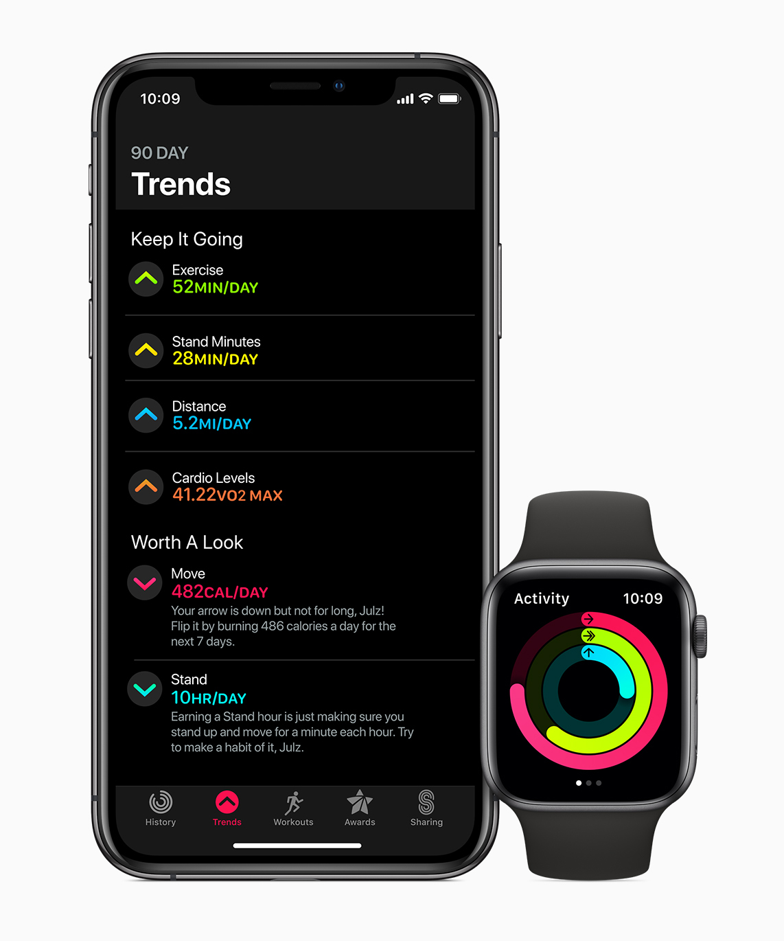 best fitness tracker 2019