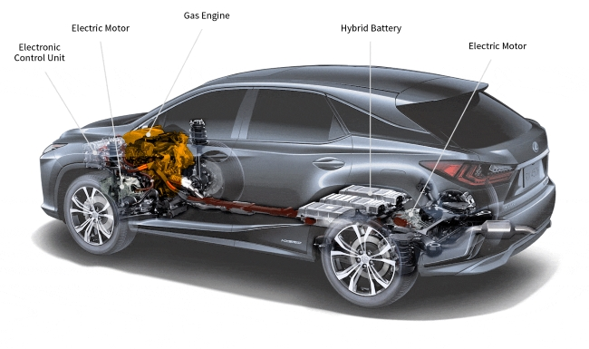 governmenth incentive for hybrid cars