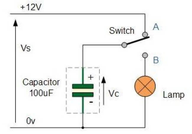 capacitors storing electrical energy