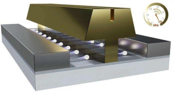 carbon nanotube technology