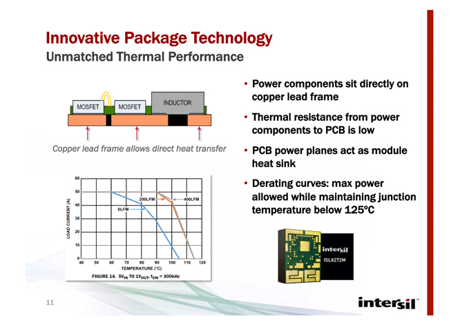 innovative-package-technology