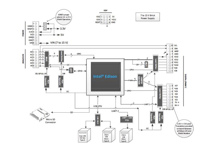 r s arduino board schematic