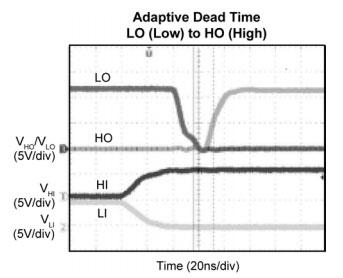 Figure-6.-Dead-time