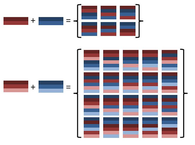 Figure-2-Multicore-Partitions