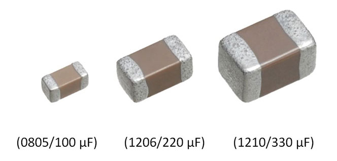 Murata-sizes
