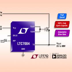 LTC7004