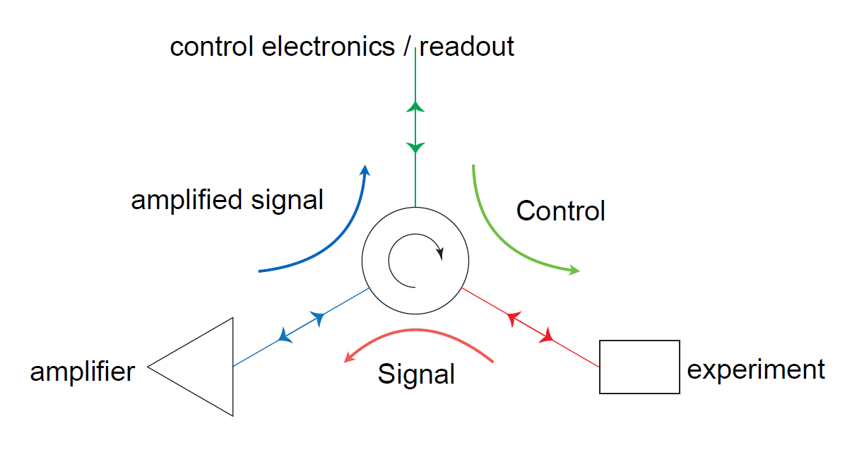 circulator-schematic
