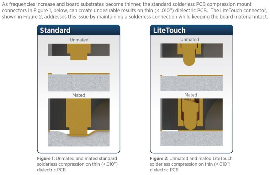 solderless-pcb-connectors-standard-vs-litetouch