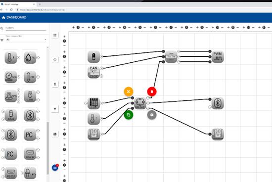 MRB153(Fig1) Contunity's hardware design platform
